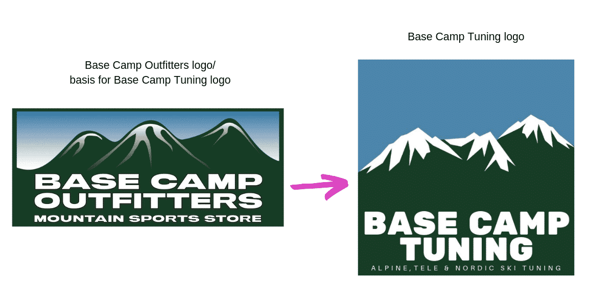 Base Camp Tuning and the logo that it is based off of